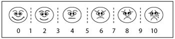 Faces Scale from 1-10