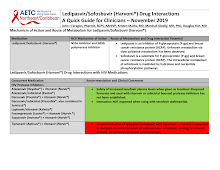 Thumbnail image of Google Slides Presentation of  Ledipasvir/Sofosbuvir (Harvoni®) Drug Interactions–November 2019.